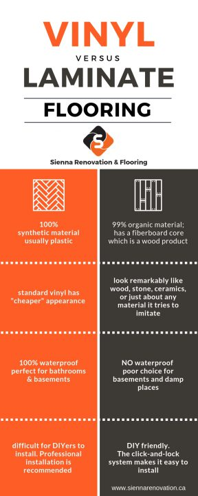 Vinyl vs lamina flooring (1)